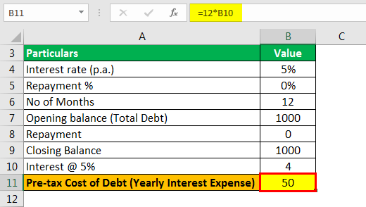 cost of debt example 1.1