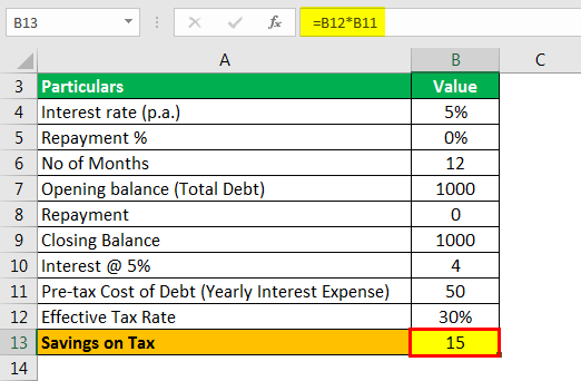 cost of debt example 1.2