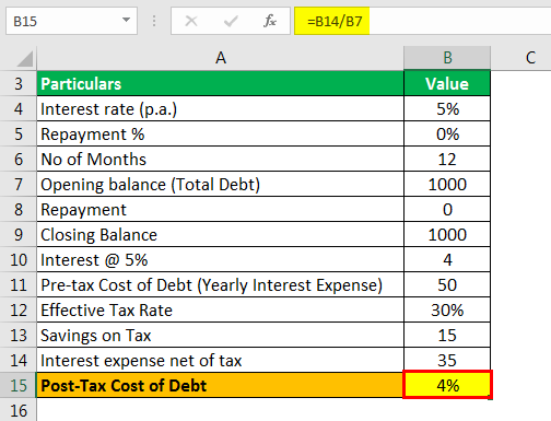 cost of debt example 1.3