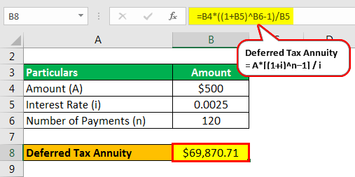 deferred annuity example 1.1