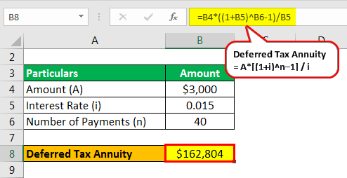 deferred annuity example 2.1