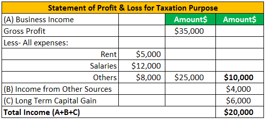 tax accounting example 5.1