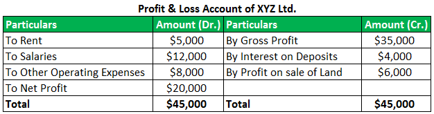 tax accounting example 5