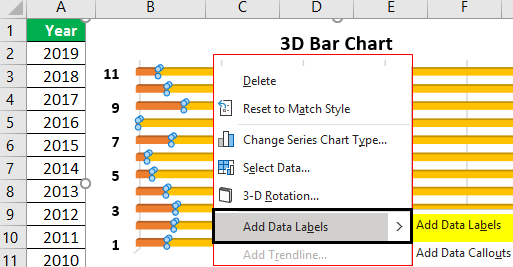 Bar Chart in Excel Example 3.5