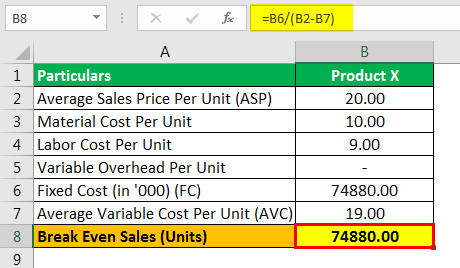 Break Even Sales Formula Example 2.2