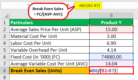 Break Even Sales Formula Example 2.3