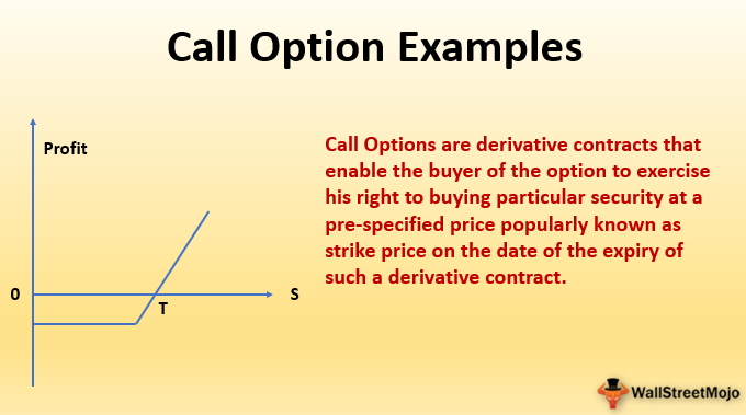 Call Option Examples