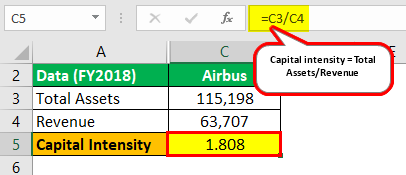 Capital Intensity Example 1.2