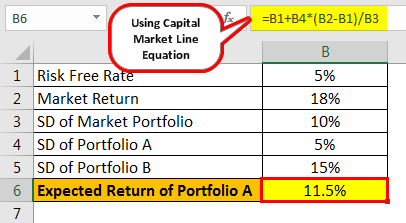 Capital Market Line Example 1