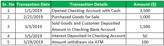 Checking Account Example 2