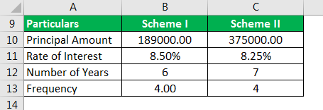 Compounding Quarterly Formula Example 2.1