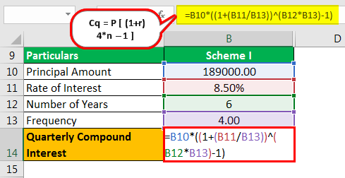 Compounding Quarterly Formula Example 2.2