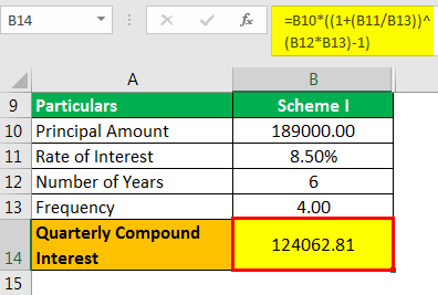 Compounding Quarterly Formula Example 2.3