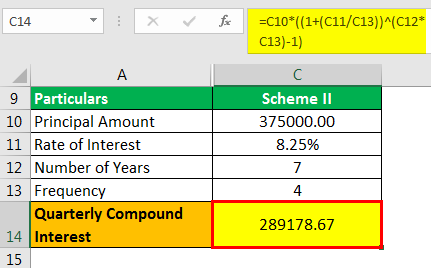Compounding Quarterly Formula Example 2.5
