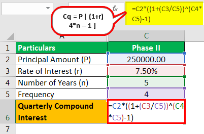Compounding Quarterly Formula Example 3.4