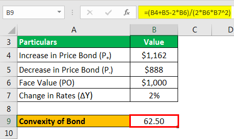Calculate Convexity of a Bond - Example 1.3