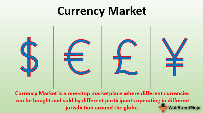 Forex market meaning with example