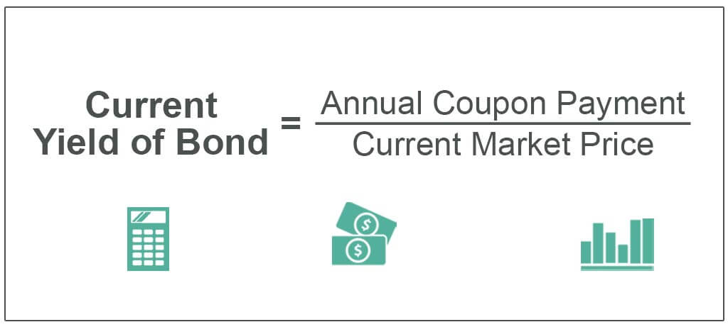 Current-Yield-of-Bond