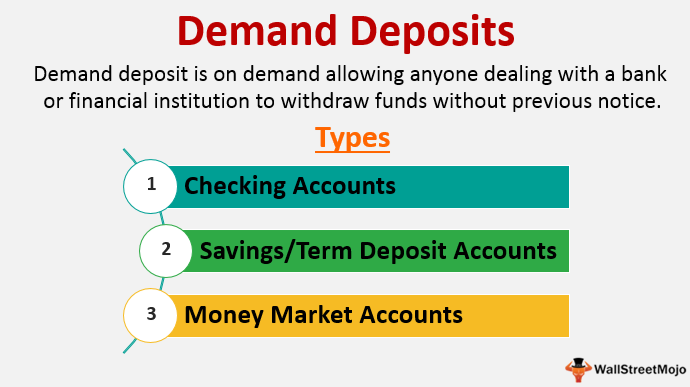 Demand-Deposits