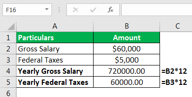 Disposable Income Formula Example 1.1