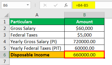 Disposable Income Formula Example 1.3