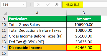 Disposable Income Formula Example 2.4