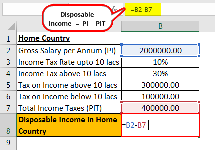 Disposable Income Formula Example 3.1