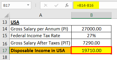 Disposable Income Formula Example 3.4