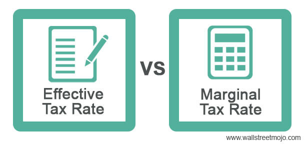 Effective-Tax-Rate-vs-Marginal-Tax-Rate