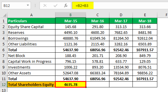 Equity Ratio Formula Example 2.2png