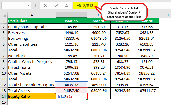 Equity Ratio Formula Example 2.4png