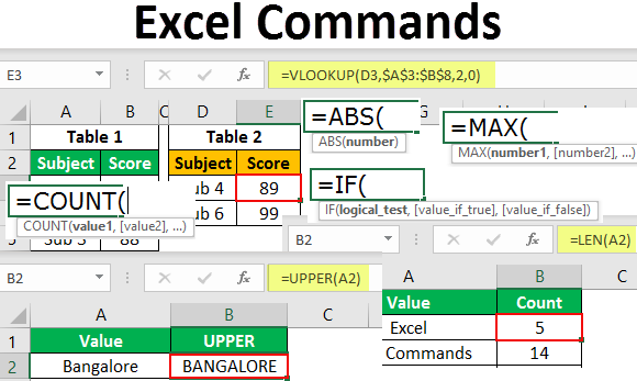 Excel Commands