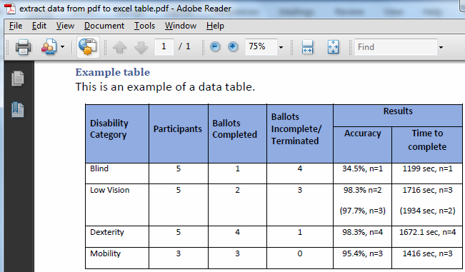 Extract data from pdf to excel Example 2