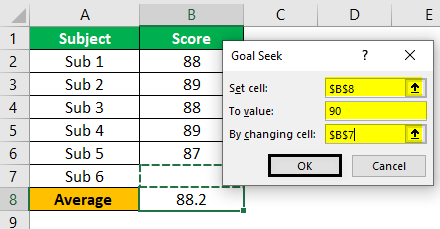 Features of MS Excel Example 4.6