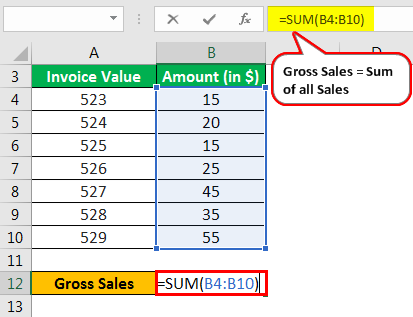 Gross Sales Formula Example 1.3