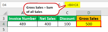 Gross Sales Formula Example 2.1
