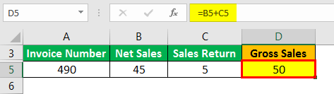 Gross Sales Formula Example 2.2