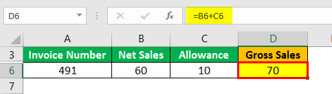 Gross Sales Formula Example 2.3