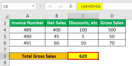 Gross Sales Formula Example 2.4