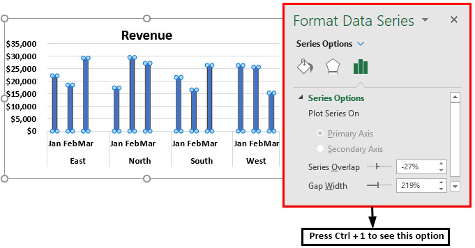 Grouped-Bar-Chart-Example-1.7