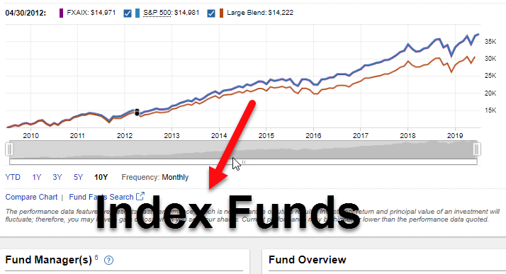 Index Funds