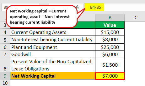 Invested Capital Example 1.2