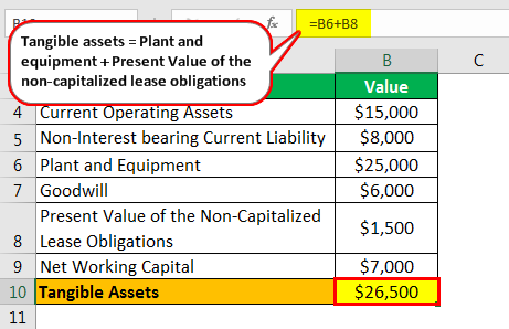 Invested Capital Example 1.3