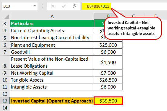 Invested Capital Example 1.5