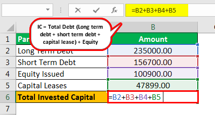 Invested Capital Formula Example 1.1
