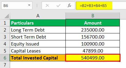 Invested Capital Formula Example 1.2