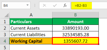 Invested Capital Formula Example 3.2