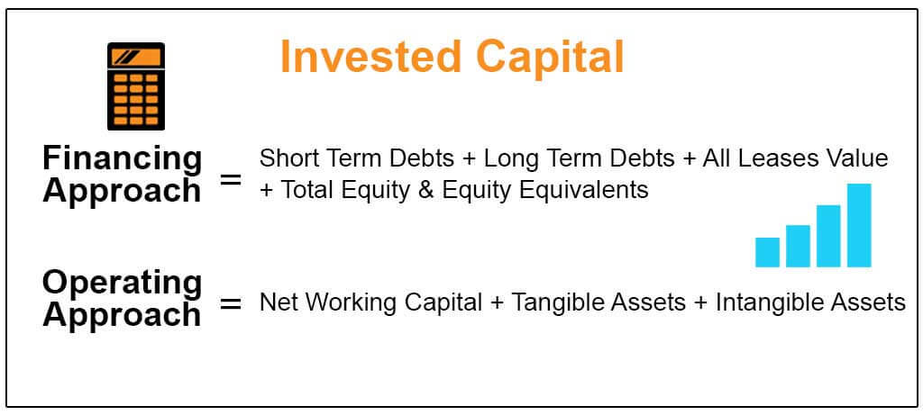 Invested-Capital