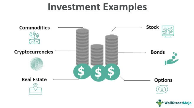 Investment Examples