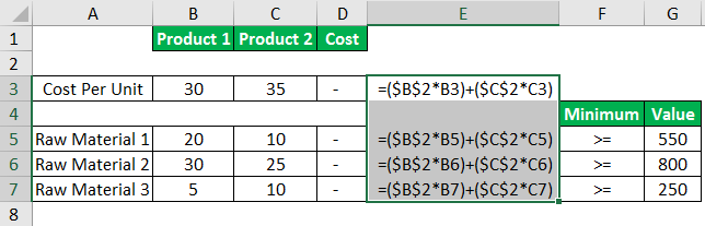 Linear Programming Example 1-1